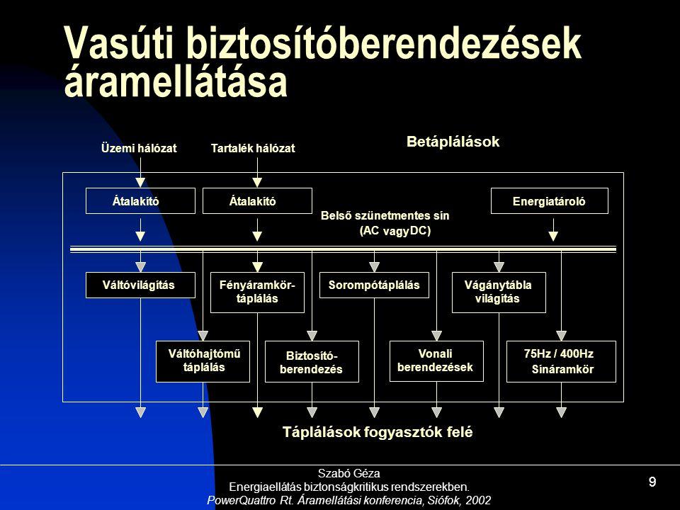 Szabó Géza Energiaellátás biztonságkritikus rendszerekben. PowerQuattro Rt. Áramellátási konferencia, Siófok, 2002 9 Vasúti biztosítóberendezések áram