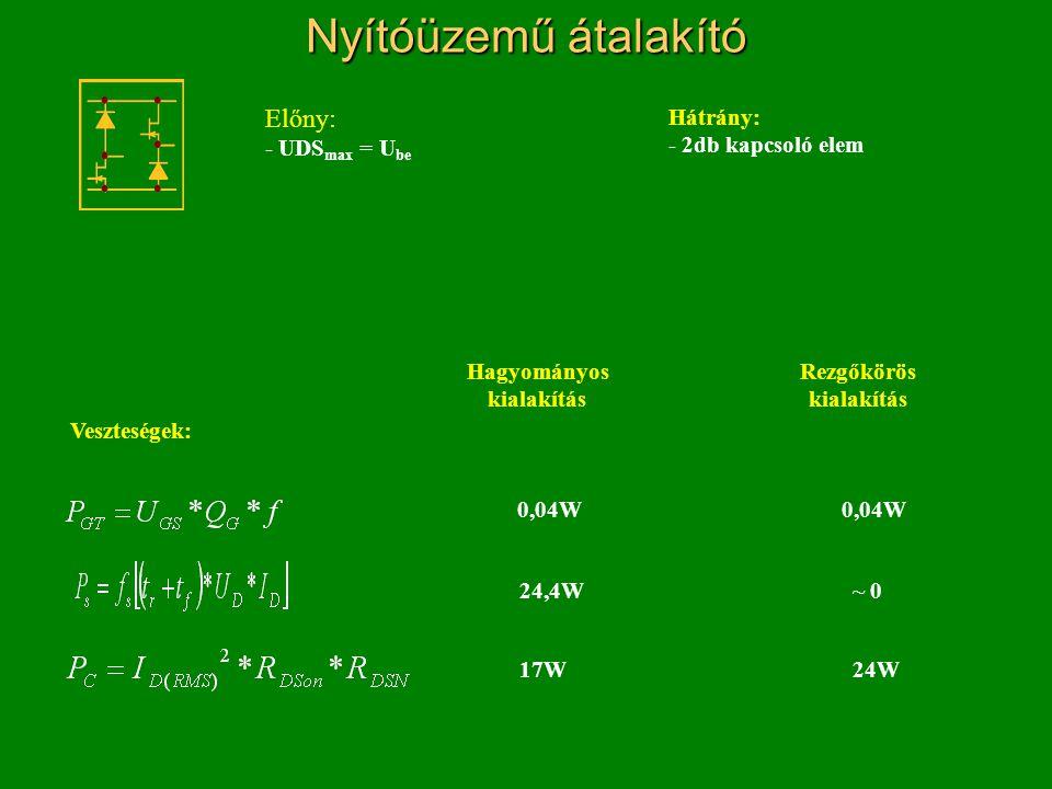 Nyítóüzemű átalakító Előny: - UDS max = U be Hátrány: - 2db kapcsoló elem Hagyományos kialakítás Rezgőkörös kialakítás Veszteségek: 0,04W 24,4W~ 0 17W24W