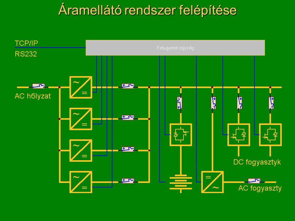 Inverter modul PWM szabályzó L C TR Lo Co 48VDC 230VAC PWM átlagérték szabályzás