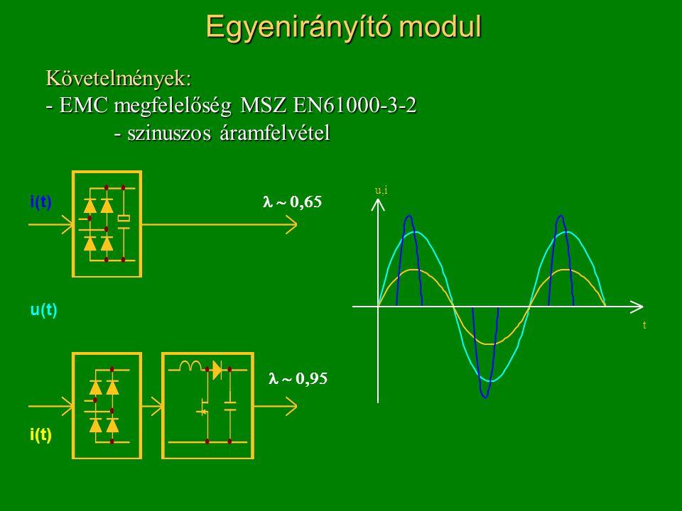 Egyenirányító modul Követelmények: -EMC megfelelőség MSZ EN61000-3-2 - EMC megfelelőség MSZ EN61000-3-2 - szinuszos áramfelvétel i(t) u(t)   t u,i