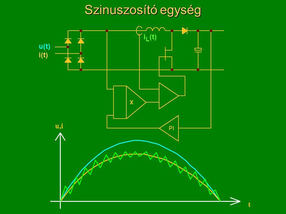 Paraméterek: - Ube = 180VAC - Ube = 250VAC - L = 400  H - C = 1000uF - P = 450W A szinuszosító vezérelhető kapcsolójának bekapcsolási aránya Bemeneti feszültség Kitöltési tényező