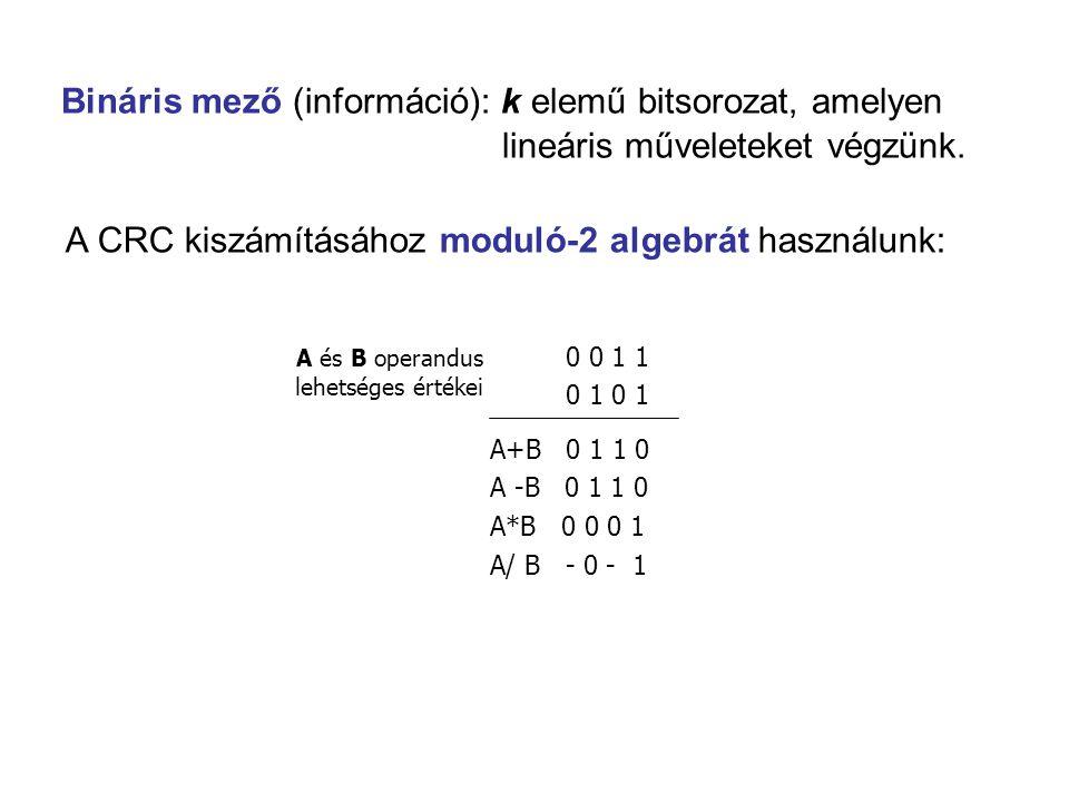 Bináris mező (információ): k elemű bitsorozat, amelyen lineáris műveleteket végzünk.