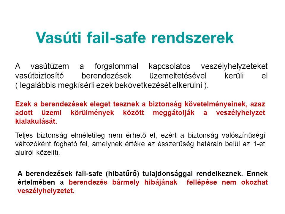 Vasúti fail-safe rendszerek A vasútüzem a forgalommal kapcsolatos veszélyhelyzeteket vasútbiztosító berendezések üzemeltetésével kerüli el ( legalábbis megkísérli ezek bekövetkezését elkerülni ).