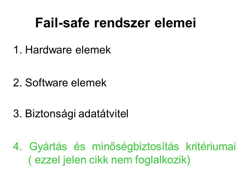 Fail-safe rendszer elemei 1.Hardware elemek 2. Software elemek 3.