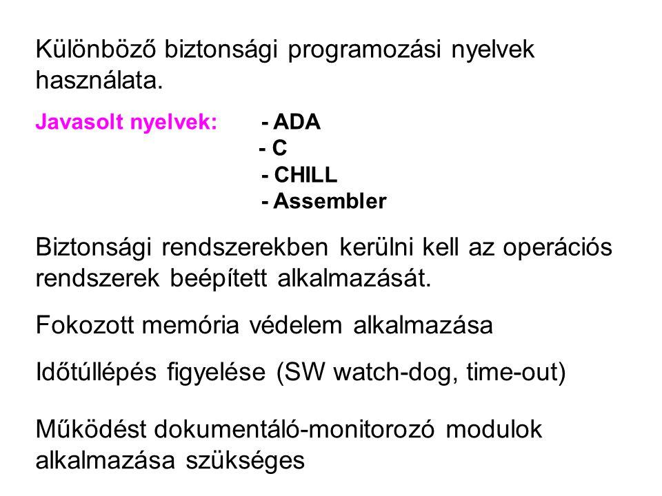 Különböző biztonsági programozási nyelvek használata.