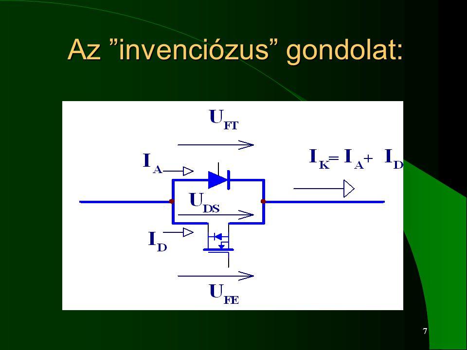 """7 Az """"invenciózus"""" gondolat:"""