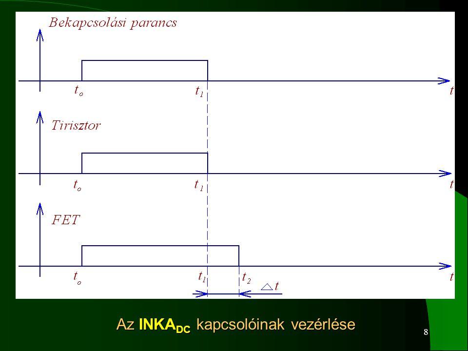 8 Az INKA DC kapcsolóinak vezérlése