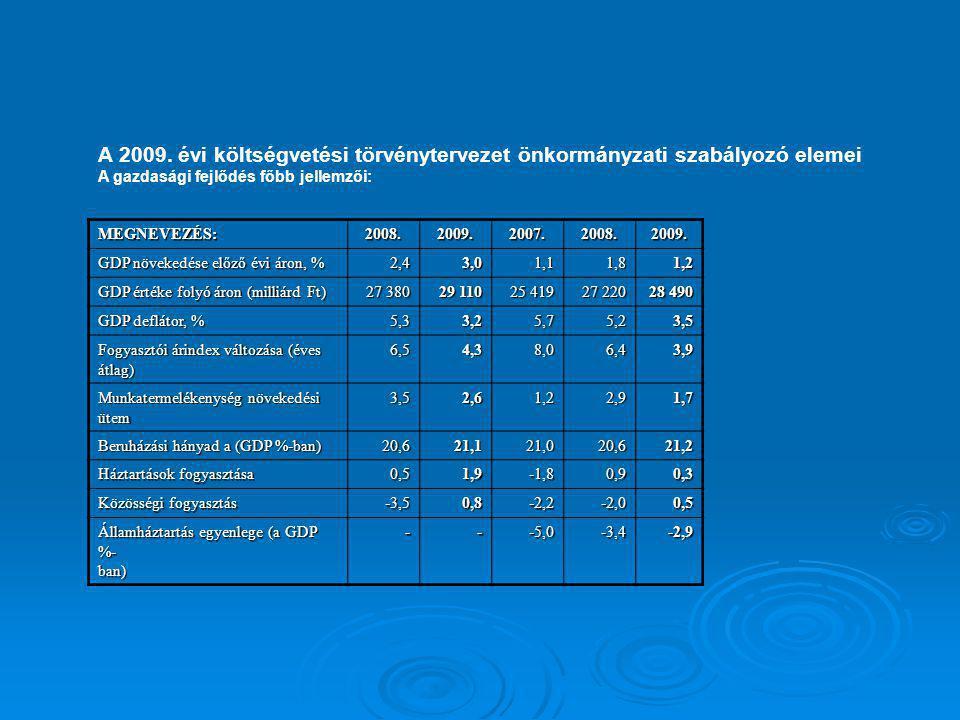 A 2009. évi költségvetési törvénytervezet önkormányzati szabályozó elemei A gazdasági fejlődés főbb jellemzői: MEGNEVEZÉS:2008.2009.2007.2008.2009. GD
