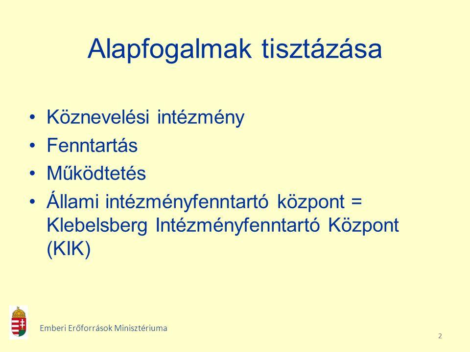 222 Alapfogalmak tisztázása Köznevelési intézmény Fenntartás Működtetés Állami intézményfenntartó központ = Klebelsberg Intézményfenntartó Központ (KI
