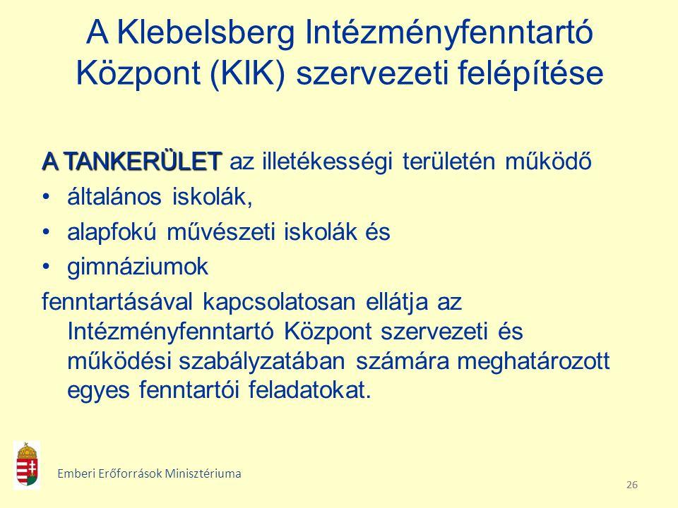 26 A Klebelsberg Intézményfenntartó Központ (KIK) szervezeti felépítése A TANKERÜLET A TANKERÜLET az illetékességi területén működő általános iskolák,