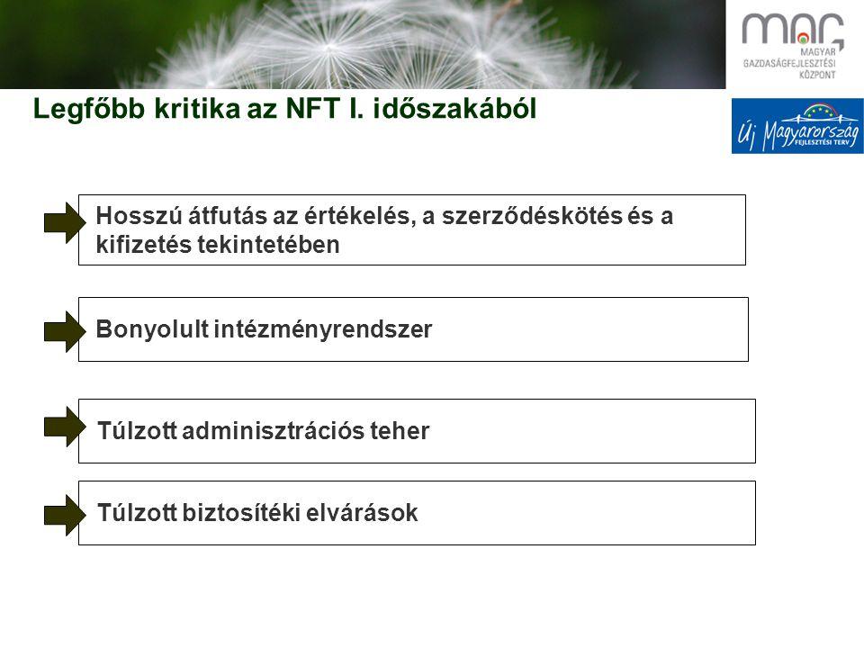 Legfőbb kritika az NFT I.