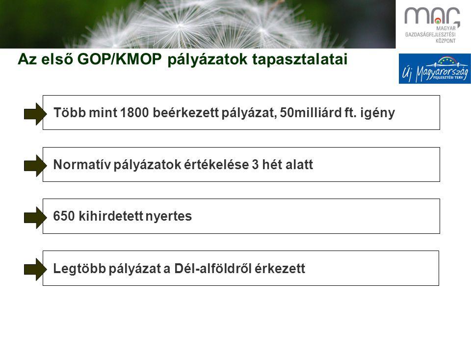 Az első GOP/KMOP pályázatok tapasztalatai Több mint 1800 beérkezett pályázat, 50milliárd ft.