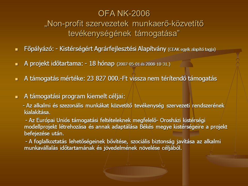 """OFA NK-2006 """"Non-profit szervezetek munkaerő-közvetítő tevékenységének támogatása Főpályázó: - Kistérségért Agrárfejlesztési Alapítvány (CEAK egyik alapító tagja) Főpályázó: - Kistérségért Agrárfejlesztési Alapítvány (CEAK egyik alapító tagja) A projekt időtartama: - 18 hónap (2007-05-01 és 2008-10-31.) A projekt időtartama: - 18 hónap (2007-05-01 és 2008-10-31.) A támogatás mértéke: 23 827 000.-Ft vissza nem térítendő támogatás A támogatás mértéke: 23 827 000.-Ft vissza nem térítendő támogatás A támogatási program kiemelt céljai: A támogatási program kiemelt céljai: - Az alkalmi és szezonális munkákat közvetítő tevékenység szervezeti rendszerének kialakítása."""