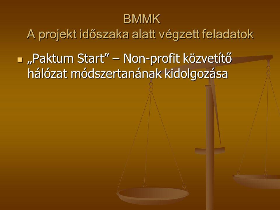 """BMMK A projekt időszaka alatt végzett feladatok BMMK A projekt időszaka alatt végzett feladatok """"Paktum Start – Non-profit közvetítő hálózat módszertanának kidolgozása """"Paktum Start – Non-profit közvetítő hálózat módszertanának kidolgozása"""