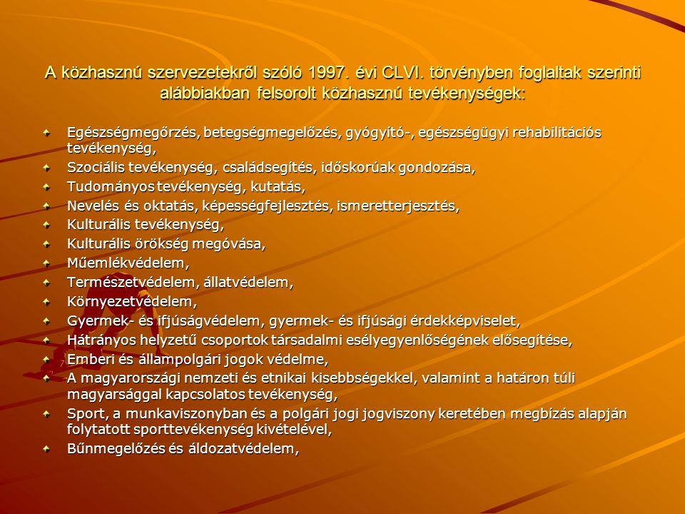 A közhasznú szervezetekről szóló 1997. évi CLVI.