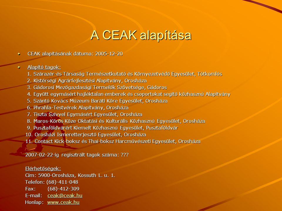 A CEAK alapítása CEAK alapításának dátuma: 2005-12-20 Alapító tagok: 1.
