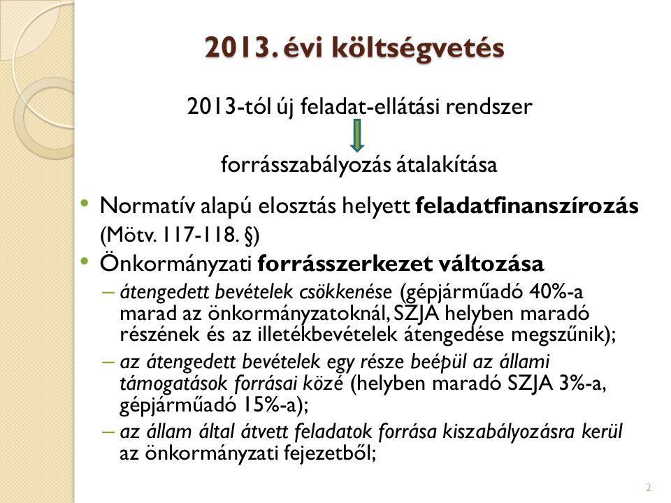 2013. évi költségvetés 2013-tól új feladat-ellátási rendszer forrásszabályozás átalakítása Normatív alapú elosztás helyett feladatfinanszírozás (Mötv.