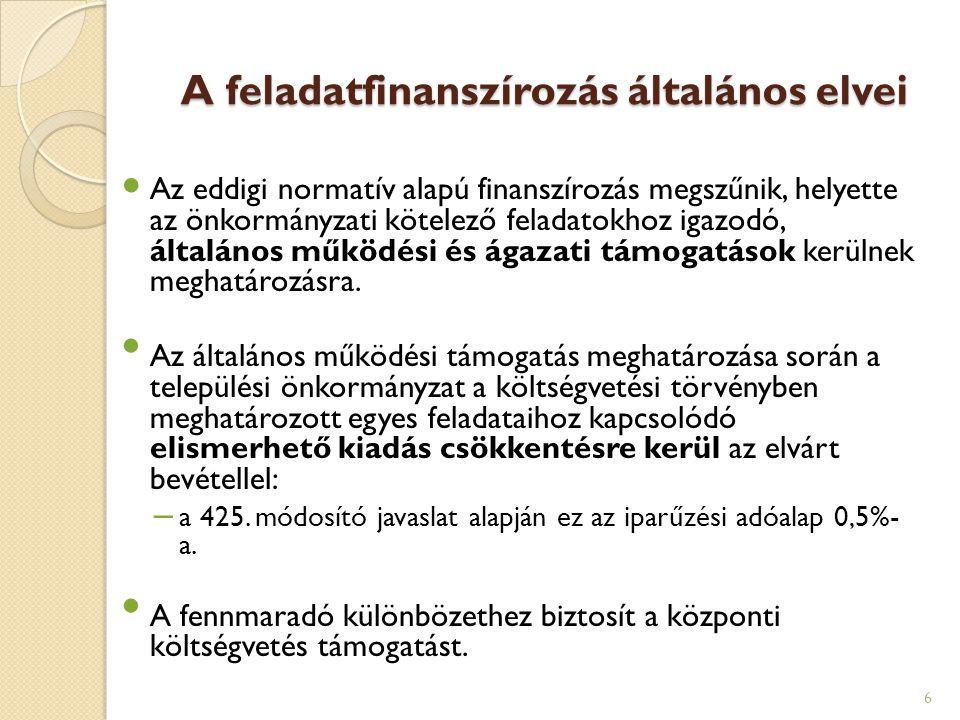 A feladatfinanszírozás általános elvei Az eddigi normatív alapú finanszírozás megszűnik, helyette az önkormányzati kötelező feladatokhoz igazodó, álta