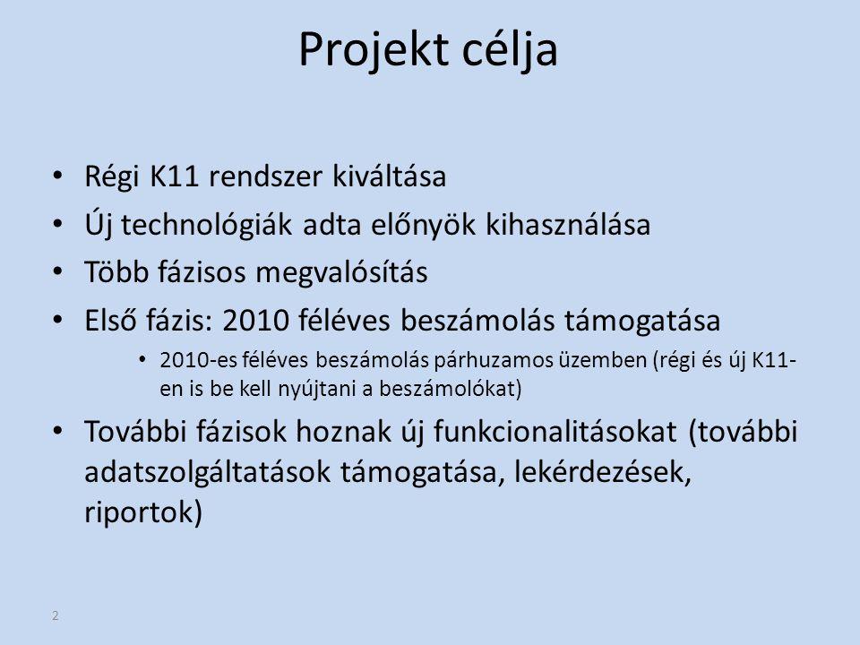 2 Projekt célja Régi K11 rendszer kiváltása Új technológiák adta előnyök kihasználása Több fázisos megvalósítás Első fázis: 2010 féléves beszámolás tá