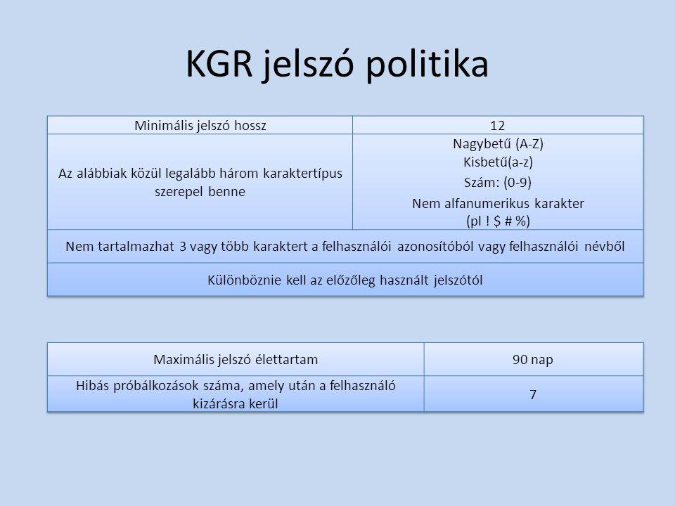 KGR jelszó politika