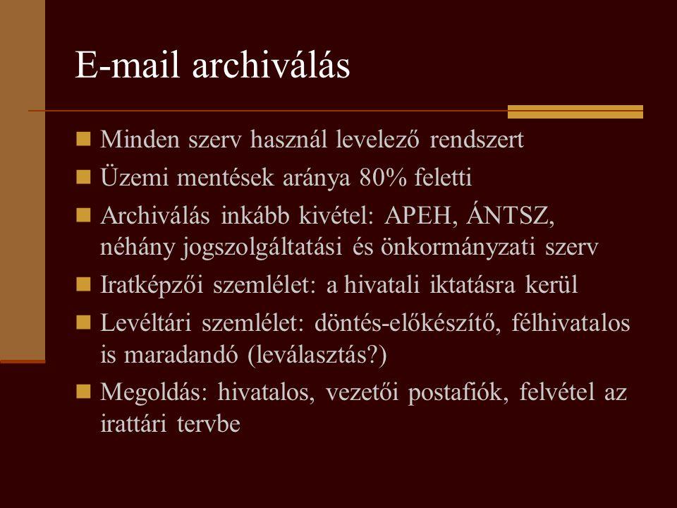 E-mail archiválás Minden szerv használ levelező rendszert Üzemi mentések aránya 80% feletti Archiválás inkább kivétel: APEH, ÁNTSZ, néhány jogszolgáltatási és önkormányzati szerv Iratképzői szemlélet: a hivatali iktatásra kerül Levéltári szemlélet: döntés-előkészítő, félhivatalos is maradandó (leválasztás?) Megoldás: hivatalos, vezetői postafiók, felvétel az irattári tervbe