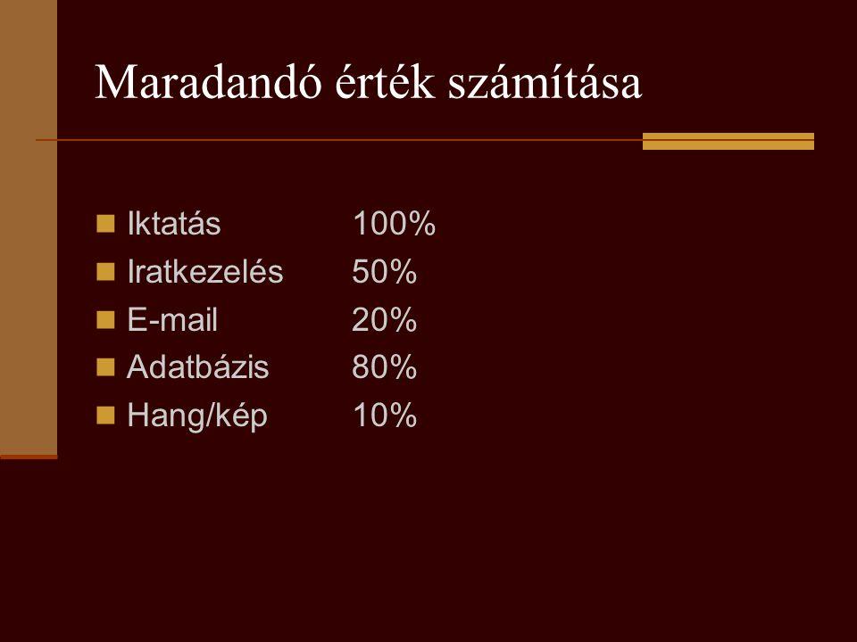 Maradandó érték számítása Iktatás100% Iratkezelés50% E-mail20% Adatbázis80% Hang/kép10%