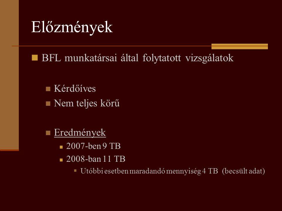 Felmérés lefolytatása, módszertana (2009-2010) I.