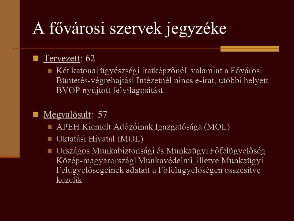 A vizsgált iratképzők szakterületenként Önkormányzatok: 24 Jogszolgáltatás: 6 Egészségügy: 13 Dekoncentrált szervek: 9 Oktatás: 2 Rendészeti szervek: 2 Köztestület: 1