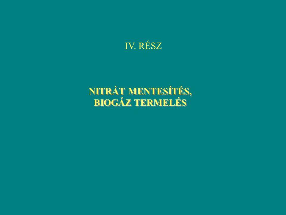 IV. RÉSZ NITRÁT MENTESÍTÉS, BIOGÁZ TERMELÉS NITRÁT MENTESÍTÉS, BIOGÁZ TERMELÉS