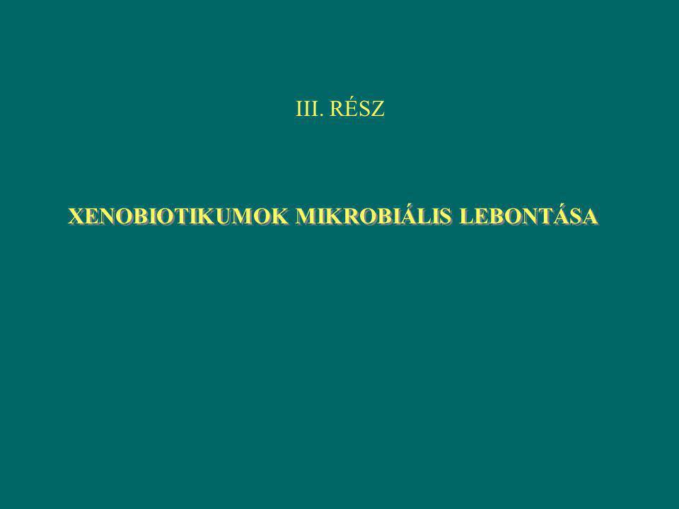 III. RÉSZ XENOBIOTIKUMOK MIKROBIÁLIS LEBONTÁSA