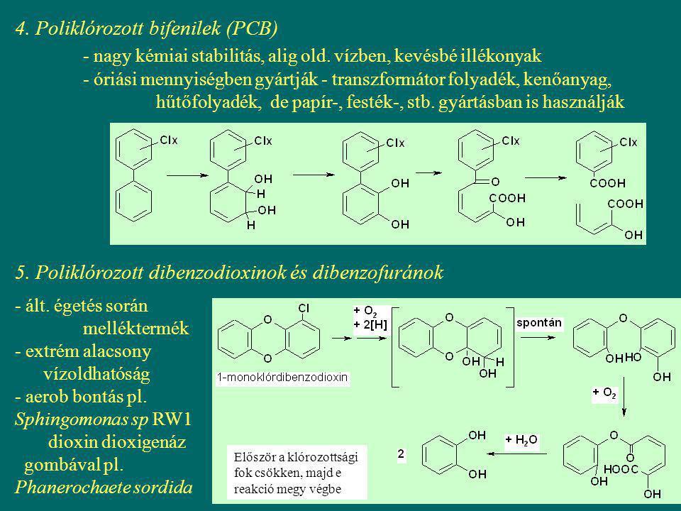 4. Poliklórozott bifenilek (PCB) - nagy kémiai stabilitás, alig old. vízben, kevésbé illékonyak - óriási mennyiségben gyártják - transzformátor folyad