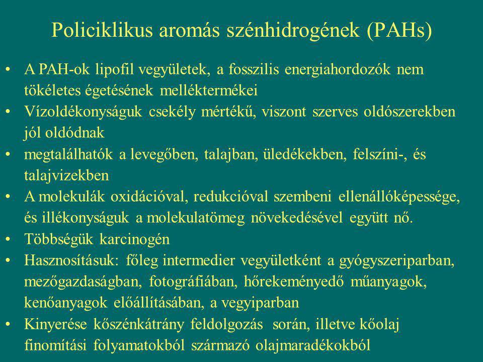 Policiklikus aromás szénhidrogének (PAHs) A PAH-ok lipofil vegyületek, a fosszilis energiahordozók nem tökéletes égetésének melléktermékei Vízoldékony