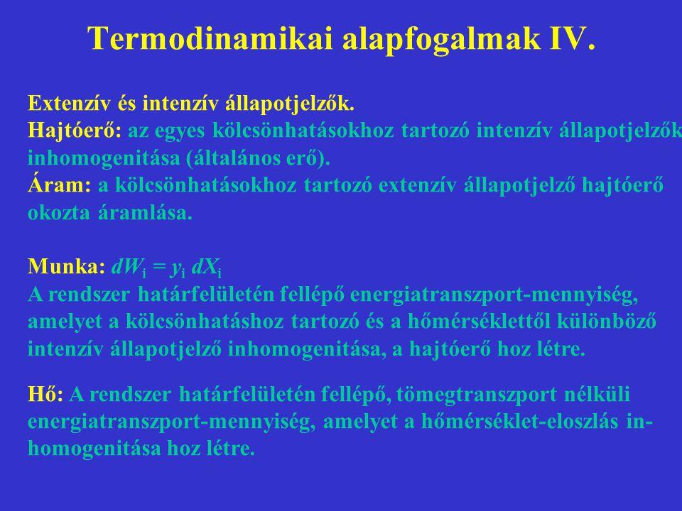 Termodinamikai alapfogalmak IV. Extenzív és intenzív állapotjelzők. Hajtóerő: az egyes kölcsönhatásokhoz tartozó intenzív állapotjelzők inhomogenitása