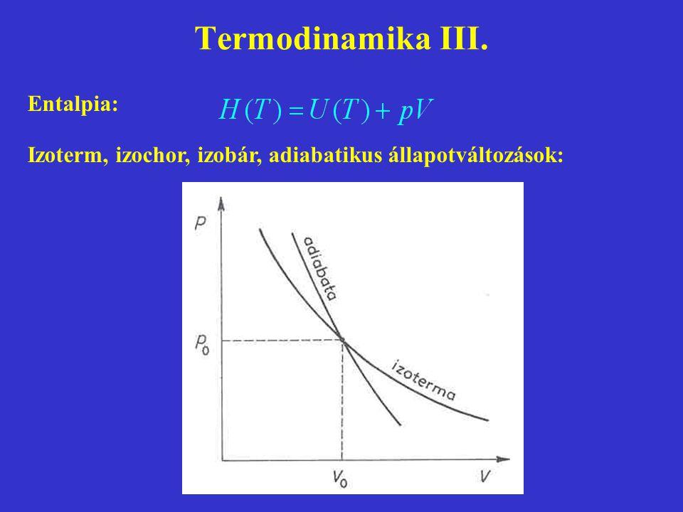 Termodinamika III. Entalpia: Izoterm, izochor, izobár, adiabatikus állapotváltozások: