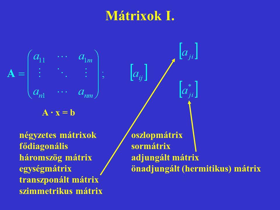 Mátrixok I. A · x = b négyzetes mátrixokoszlopmátrix fődiagonálissormátrix háromszög mátrixadjungált mátrix egységmátrixönadjungált (hermitikus) mátri