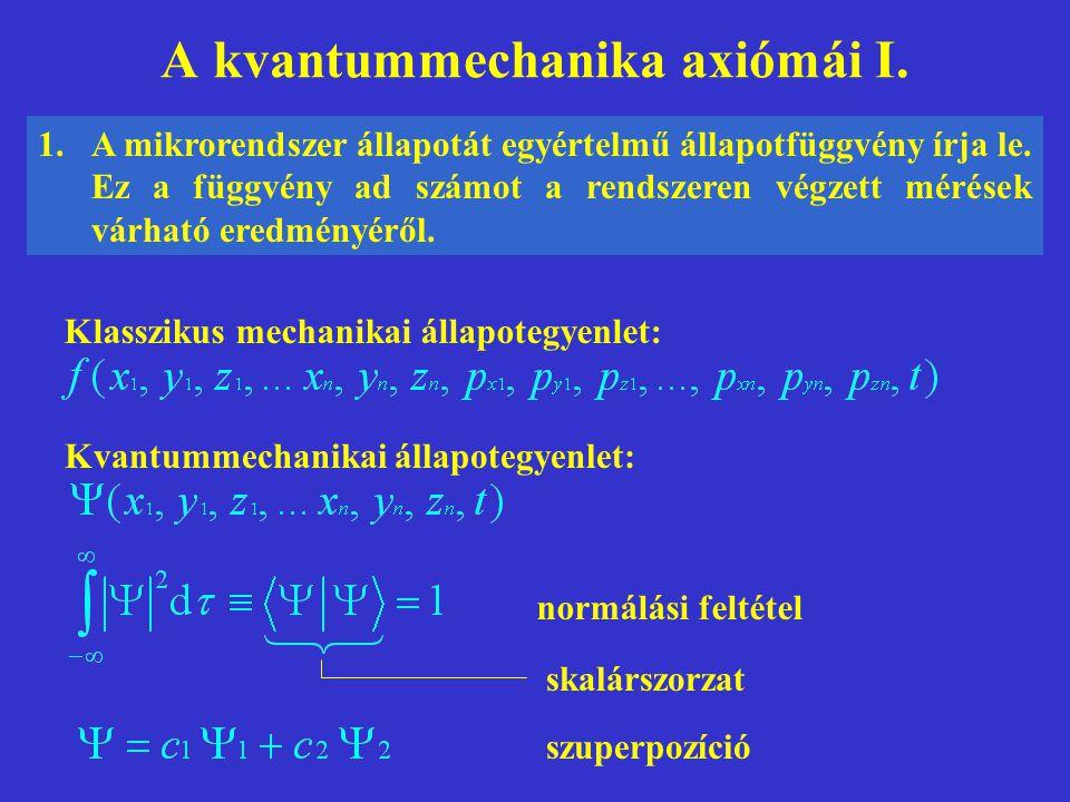 A kvantummechanika axiómái I. 1.A mikrorendszer állapotát egyértelmű állapotfüggvény írja le. Ez a függvény ad számot a rendszeren végzett mérések vár