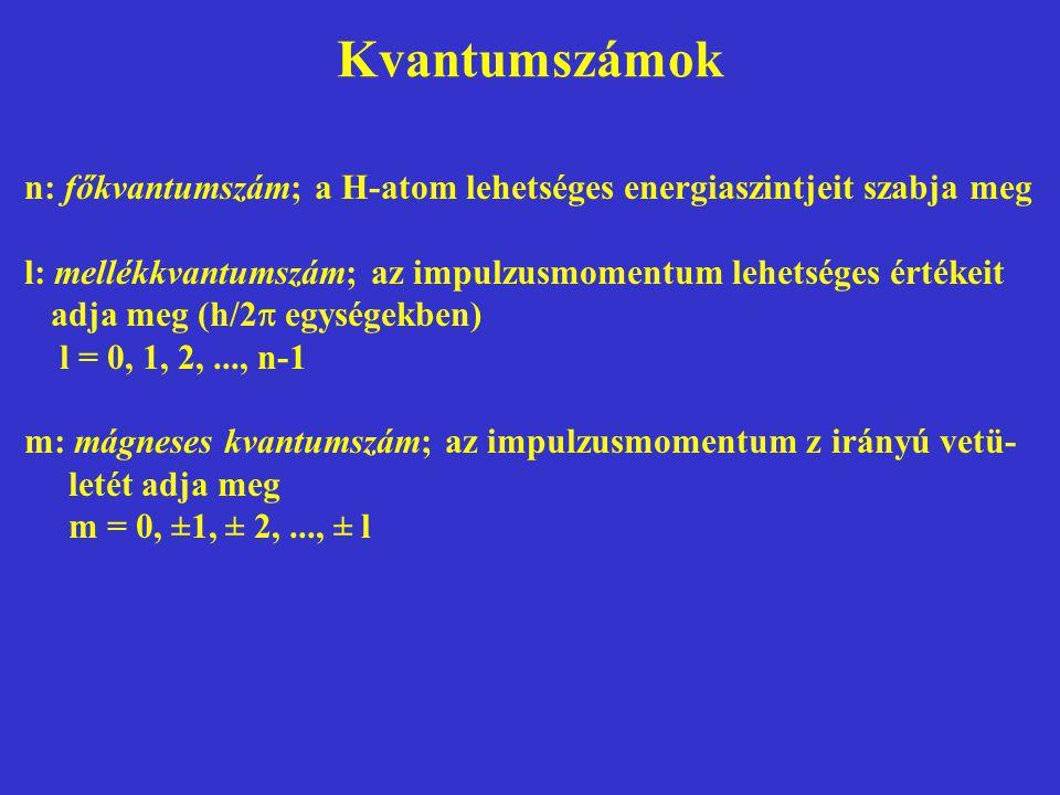 Kvantumszámok n: főkvantumszám; a H-atom lehetséges energiaszintjeit szabja meg l: mellékkvantumszám; az impulzusmomentum lehetséges értékeit adja meg (h/2  egységekben) l = 0, 1, 2,..., n-1 m: mágneses kvantumszám; az impulzusmomentum z irányú vetü- letét adja meg m = 0, ±1, ± 2,..., ± l