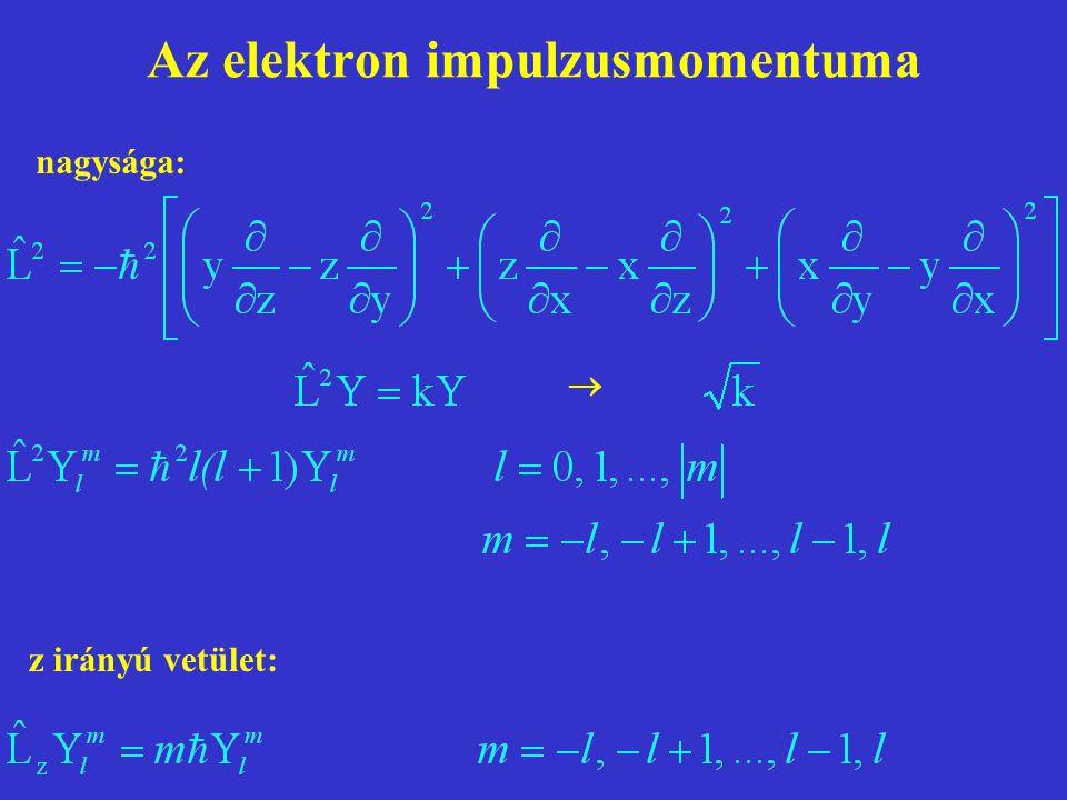 Az elektron impulzusmomentuma z irányú vetület: nagysága: 
