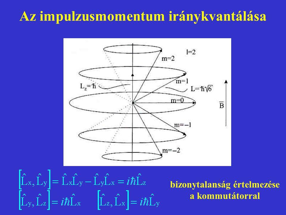 Az impulzusmomentum iránykvantálása bizonytalanság értelmezése a kommutátorral