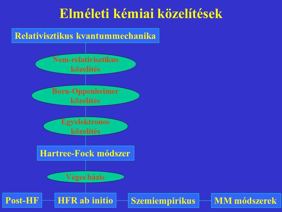Elméleti kémiai közelítések Relativisztikus kvantummechanika Nem-relativisztikus közelítés Born-Oppenheimer közelítés Egyelektronos közelítés Hartree-Fock módszer Véges bázis HFR ab initioPost-HF SzemiempirikusMM módszerek