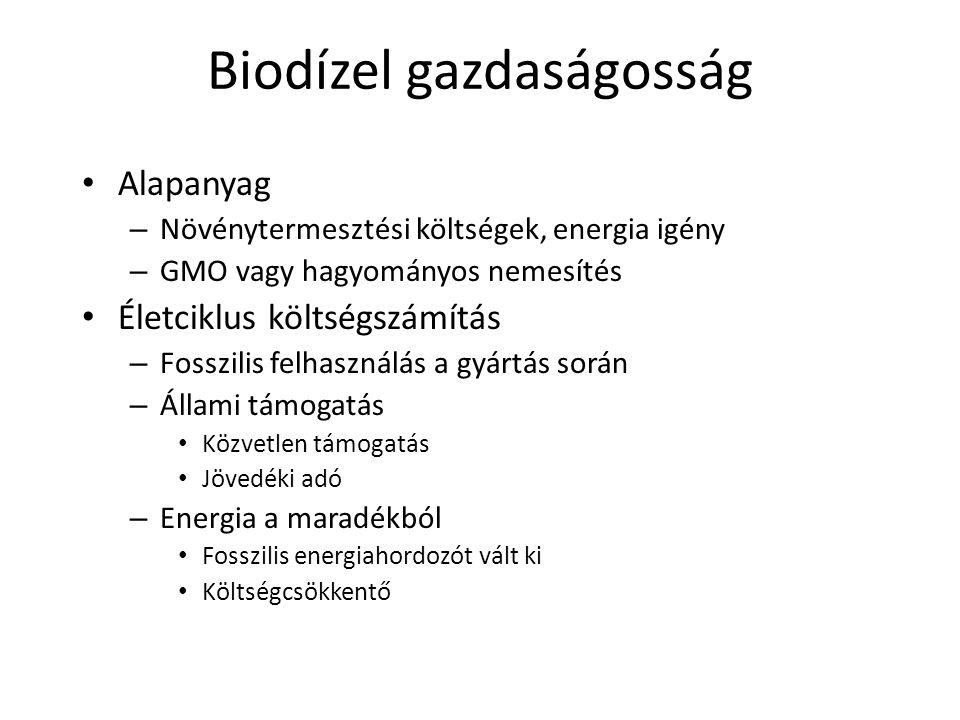 Biodízel gazdaságosság Alapanyag – Növénytermesztési költségek, energia igény – GMO vagy hagyományos nemesítés Életciklus költségszámítás – Fosszilis