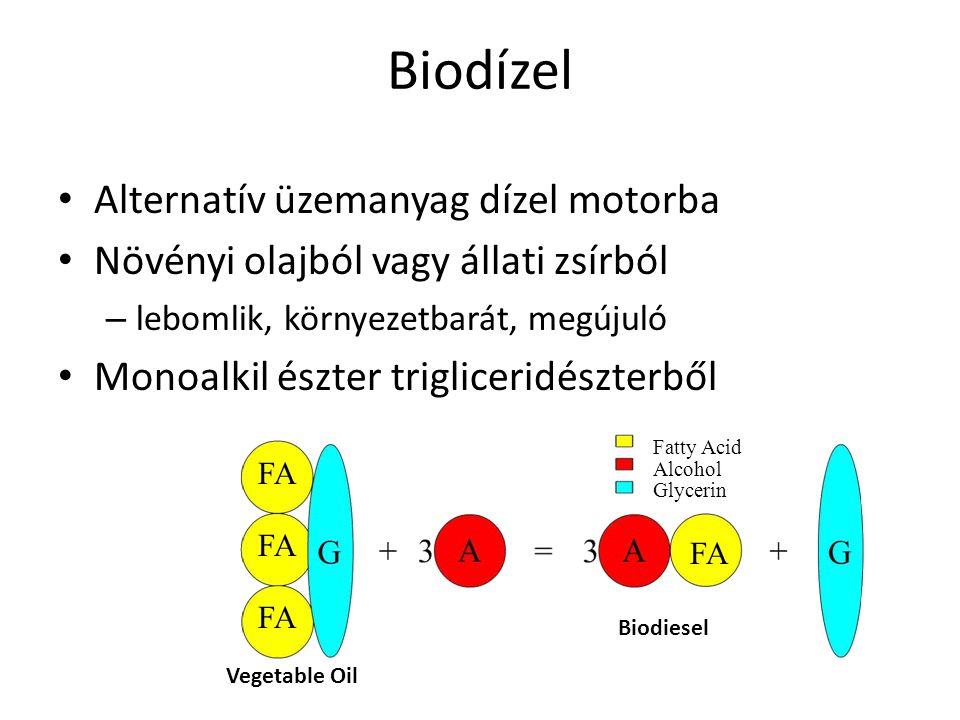 Biodízel Alternatív üzemanyag dízel motorba Növényi olajból vagy állati zsírból – lebomlik, környezetbarát, megújuló Monoalkil észter trigliceridészte