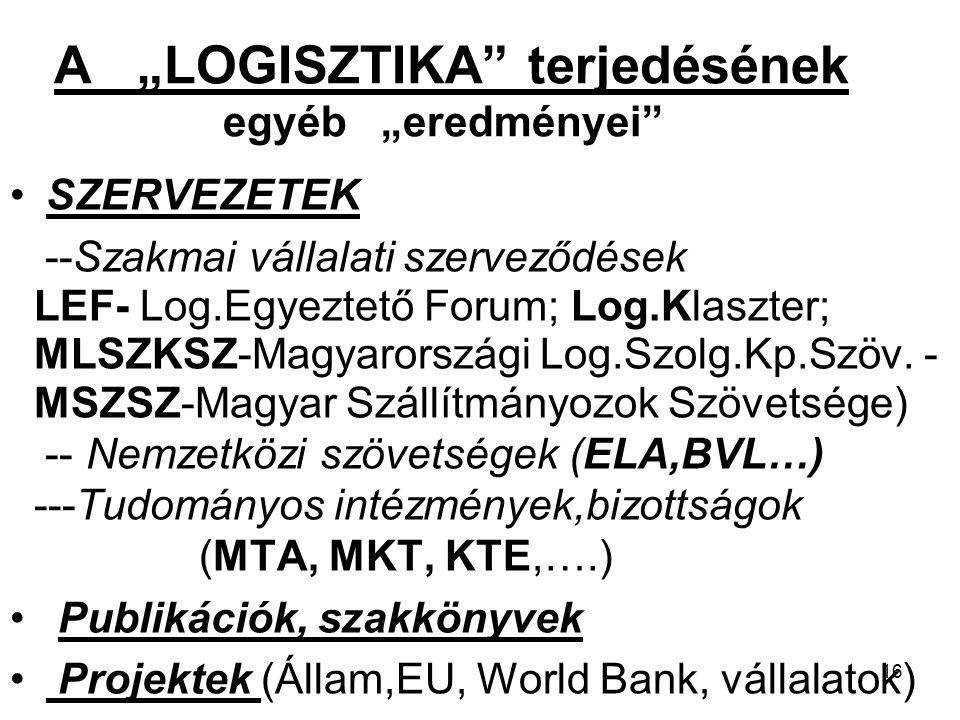 """16 A """"LOGISZTIKA terjedésének egyéb """"eredményei SZERVEZETEK --Szakmai vállalati szerveződések LEF- Log.Egyeztető Forum; Log.Klaszter; MLSZKSZ-Magyarországi Log.Szolg.Kp.Szöv."""