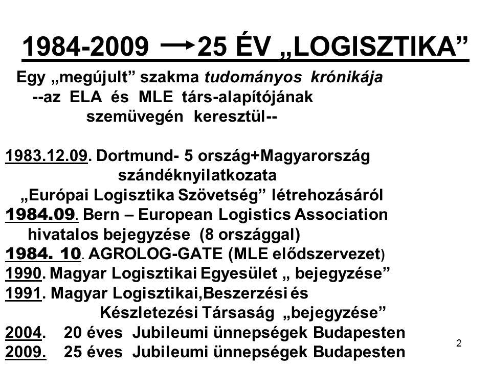 """3 LOGISZTIKA OKTATÁS kialakulása 1984-től """"Logisztika tananyagok beépülése felsőoktatási tantárgyakba, Fokozatosan """"Logisztika tantárgyak (ma már 10-12 felsőoktatási intézményben) 1990.GATE-."""