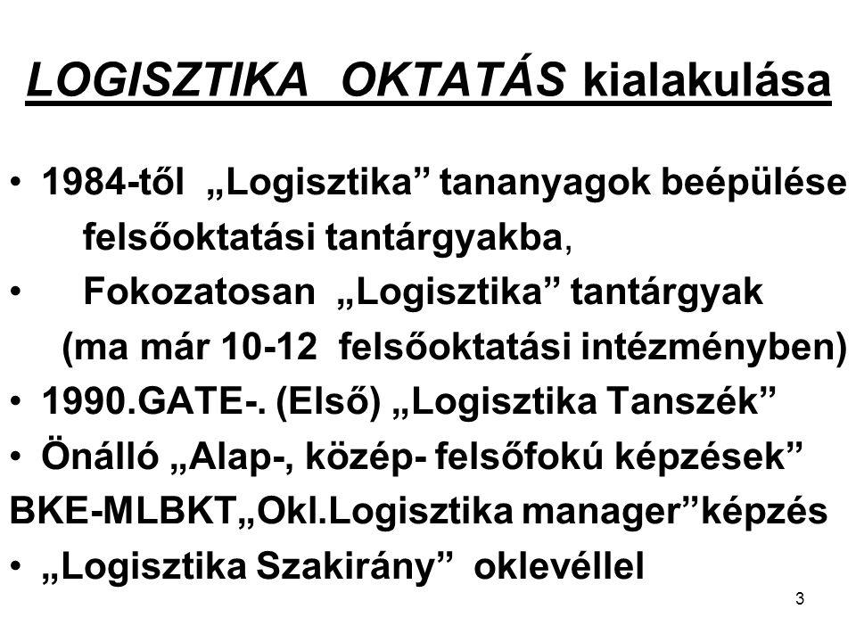 """14 TUDOMÁNYOS EREDMÉNYEINK GAZDASÁGI ADAPTÁCIÓI-ból: 1985.Csongrádmegyei Gabonatröszt integrált """"várakozásnélküli ellátási lánca 1992.NESTLÉ-TNT (az első hazai) komplex logisztikai szolgáltató rendszer 2003.""""DELOG logisztikai szolgáltatás és """"ipari park hatékony együtt-dolgozása 2006."""