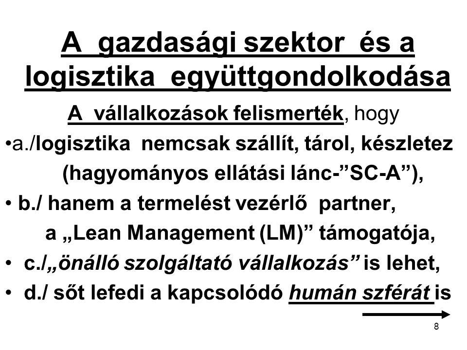 """8 A gazdasági szektor és a logisztika együttgondolkodása A vállalkozások felismerték, hogy a./logisztika nemcsak szállít, tárol, készletez (hagyományos ellátási lánc- SC-A ), b./ hanem a termelést vezérlő partner, a """"Lean Management (LM) támogatója, c./""""önálló szolgáltató vállalkozás is lehet, d./ sőt lefedi a kapcsolódó humán szférát is"""