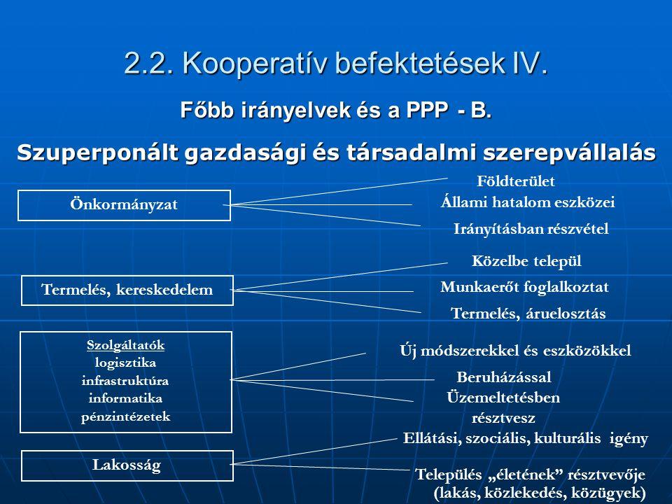 2.2. Kooperatív befektetések IV. Főbb irányelvek és a PPP - B. Szuperponált gazdasági és társadalmi szerepvállalás Önkormányzat Termelés, kereskedelem