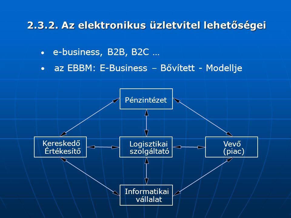 2.3.2. Az elektronikus üzletvitel lehetőségei e-business, B2B, B2C … az EBBM: E-Business – Bővített - Modellje Kereskedő Értékesítő Logisztikai szolgá