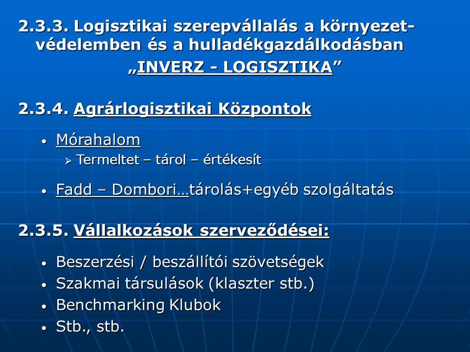"""2.3.3. Logisztikai szerepvállalás a környezet- védelemben és a hulladékgazdálkodásban """"INVERZ - LOGISZTIKA"""" 2.3.4. Agrárlogisztikai Központok Mórahalo"""