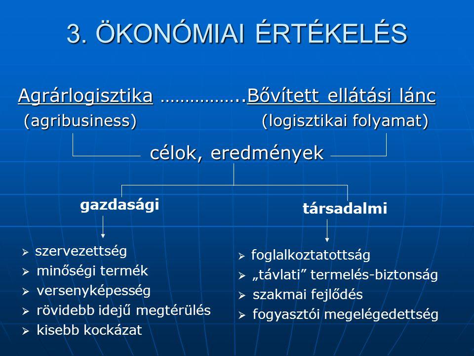 3. ÖKONÓMIAI ÉRTÉKELÉS Agrárlogisztika……………..Bővített ellátási lánc (agribusiness) (logisztikai folyamat) (agribusiness) (logisztikai folyamat) célok,
